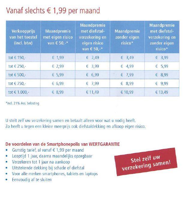 wertgarantie reparatie in Rotterdam